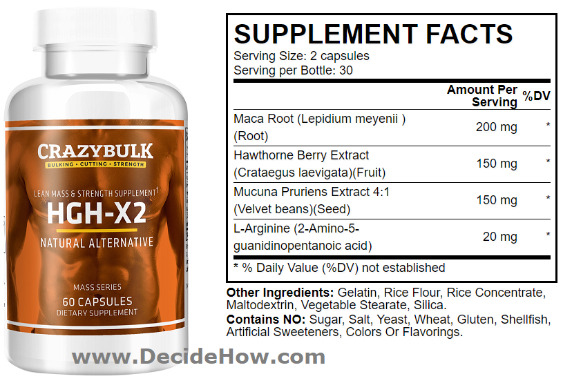 HGH-X2 Ingredients